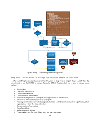 chapter 4 an approach to evaluating cmms software guidance on page 29
