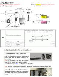 mazak integrex e 1060v 6 ii maintenance manual cnc manual mazak integrex atc alignment procedure