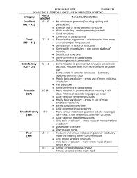 essay on academic qualification ensures success in life could you    life success qualification essay on in academic ensures
