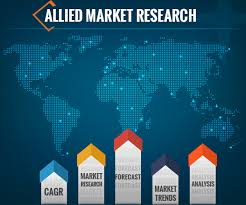 ERP Market Share - Future of Cloud ERP Market by 2020