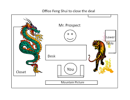 dealing feng shui: crouching tiger hidden dragon the most power feng shui rule to help you close the deal