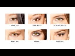 How To Figure Out Your <b>Eye</b> Shape by <b>Smashbox</b> | Sephora ...