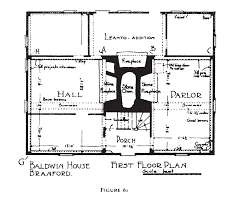 New England Saltbox Primer   Birmingham Point   Ansonia CTPlan of a typical New England saltbox home