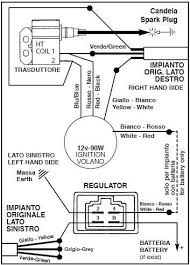 briggs and stratton wiring diagram 12 5 hp wiring diagrams wiring diagram for briggs and stratton 18 hp the