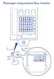 lancer fuse box diagram image wiring diagram mitsubishi lancer 2003 compartment fuse box block circuit breaker on 2003 lancer fuse box diagram