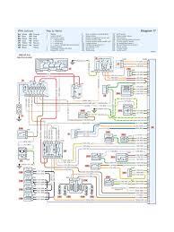 peugeot 207 wiring diagram peugeot wiring diagrams