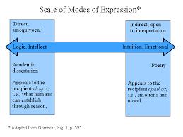 rhetorical devices in essaysrhetorical devices in essays   usain bolt