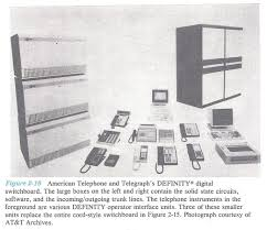 glossary the museum of telephony an image from business data communications textbook featuring several carrier switches and phones from the then