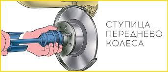 <b>Ступицы передних колес</b> – устройство и задачи