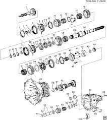 chevy s wiring diagram discover your wiring diagram 91 integra manual transmission diagram