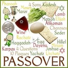 Image result for free picture of passover