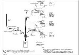 similiar lawn sprinkler system diagram keywords diagrams also lawn sprinkler system pump wiring diagram additionally