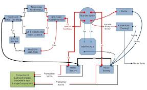 boat speaker wiring diagram boat wiring diagrams online wiring diagram for boat stereo ireleast info
