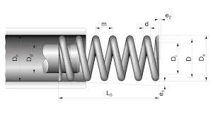 <b>Stainless steel compression springs</b>: špičková kvalita HENNLICH