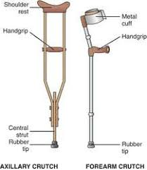 Image result for crutch