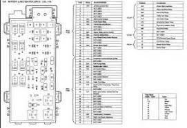 similiar ford ranger fuse box diagram keywords ford ranger fuse box diagram need fuse panel diagram for ford ranger