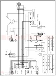 sunl atv 250 wiring diagram sunl atv 250 wiring diagram image zoom image zoom
