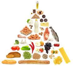 Resultado de imagen de alimento adelgazante