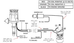 1985 ford wiring diagram wirdig 1985 ford wiring diagram
