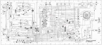 similiar 1984 jeep cj7 wiring diagram keywords willys jeep wiring diagram on wiring diagram for jeep cj5 1975