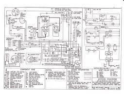 bryant gas furnace wiring diagram wiring diagram schematics furnace wiring diagram nilza net