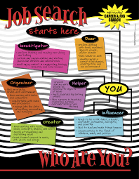 the school company leader in innovative educational material motivated career job search posters reproducible worksheets