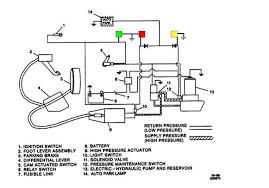 p30 battery wiring car wiring diagram download cancross co Fleetwood Motorhome Wiring Diagram chevy p30 motorhome wiring diagram free download on chevy images p30 battery wiring chevy p30 motorhome wiring diagram free download 14 1984 chevy 454 p30 fleetwood motorhomes wiring diagrams