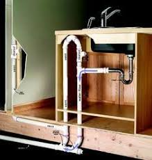build kitchen island sink: islands with sink and dishwasher decade is kitchens with large islands everyone
