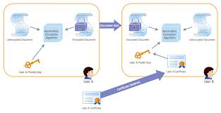 active directory domain services   design element  active    active directory