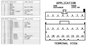ford stereo wiring diagram wiring diagrams online
