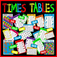 Image result for x tables