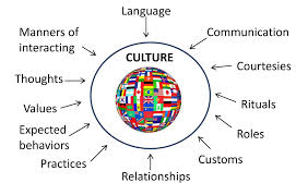 cultural essay topics call for essays on topics in culture present past and the all about essay example galle