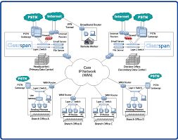 network topology diagram   network topology diagram software free    network topology diagram   network topology diagram software     network switch rack mountable       work   pinterest