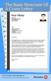 cover letter samples and templates basic structure and format of a cover letter