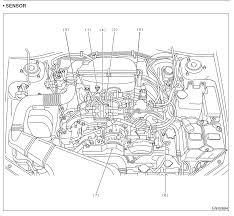 subaru engine schematics subaru wiring diagrams subaru engine schematics