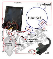 scooter gy6 cdi wiring diagram fault finding peugeot v clic cdi blog pedparts uk peugeot v clic cdi 50cc quad wiring diagram