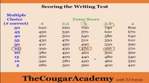 ged essay scoring chart < coursework academic writing service ged essay scoring chart