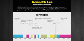 resume templates for visual resumes the muse vizualize me auto transforms your professional accomplishments into a simple yet compelling data visualization using the data from your linkedin profile