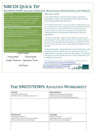 nrcoi quick tip swot swot analysis