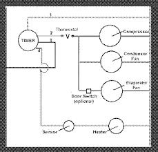 refrigerator wiring diagram defrost timer terminal numbering png refrigerator wiring diagram defrost timer terminal numbering if you looking for refrigerator wiring diagram defrost timer