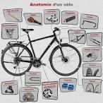 Piece détachée vélo