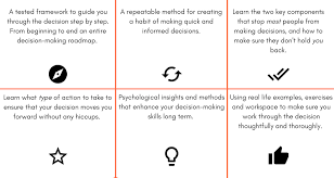 makenzie chilton the decider a framework that allows you to work through decisions in a stress manner tips and tools that make the process gasp almost enjoyable