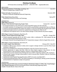 analyst job resume sample   good resume sampleanalyst job resume sample