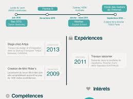 ccna cv template sample cv service ccna cv template how do i put preparing a certification on ones resume isabellelancrayus splendid easy