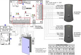 wiring connection diagram for xp cpro microengine knowledge base reader wiring connection diagram
