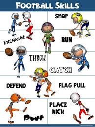 pe poster football skills physical education handball and pe throw catch punt kick this colorful football skills poster identifies 10 different football skills that are typically taught and performed in a