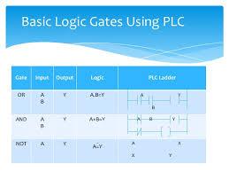 relay logic diagram of xor gate the wiring diagram logic gates ladder diagram wiring diagram wiring diagram