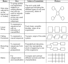 Math Critical Thinking and Problem Solving Patterns Activity JumpGraphix Website Design