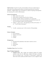 best essay writing service   personalized essays   assignment help    rhetorical devices  in which  the author  his views of martin luther king    s i disagree   textual examples of imagery in honor