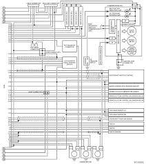 subaru legacy gt wiring diagram subaru wiring diagrams click here for 2005 legacy gt ecu pinout subaru legacy forums